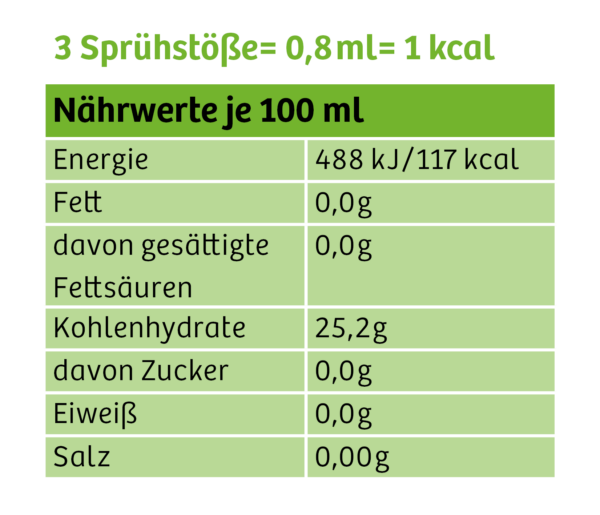 Nährwerte Aromaspray Karamell